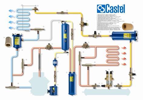 Схема Castel